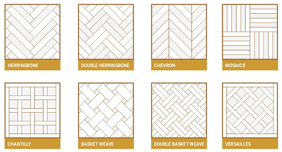 Parquet flooring patterns